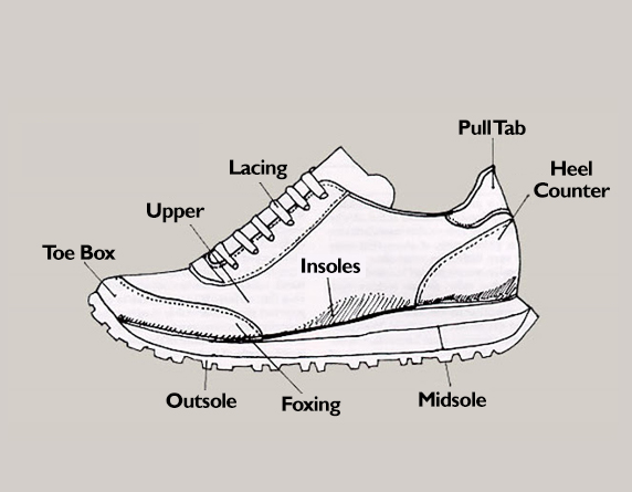 Read more about the article Proper Running Shoes To Avoid Sports Injuries In Malaysia