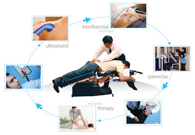 Flexion-Distraction Therapy in KL combined with physiotherapy by certified physiotherapists